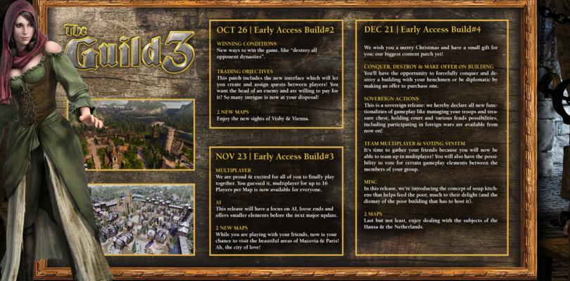 Da boscaiolo a milionario – Inizia la tua dinastia in The Guild 3 in Early Access