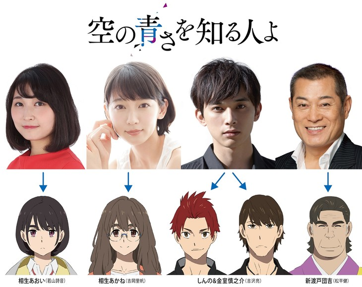Cast Sora no Aosa