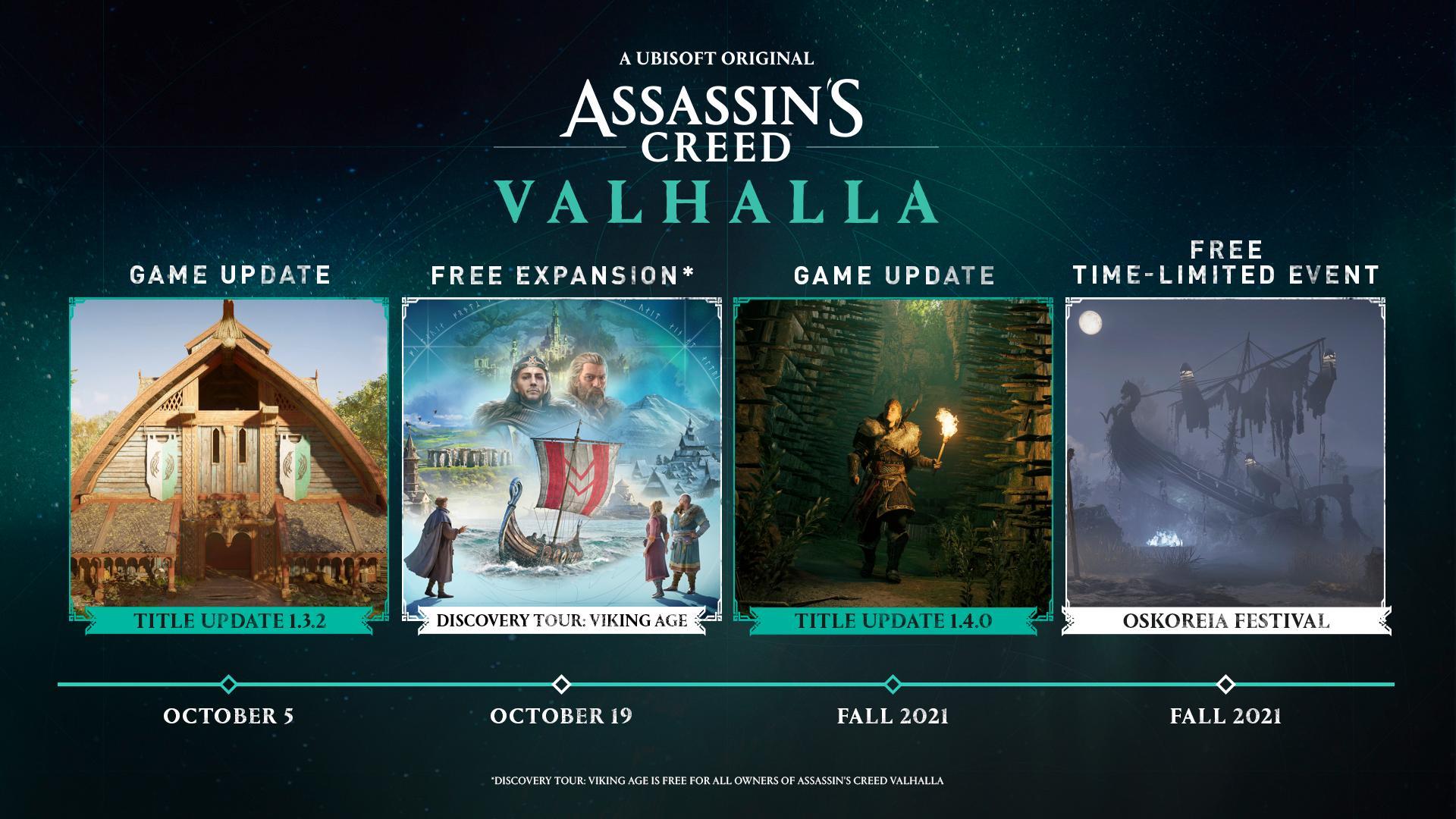 eventi assassin's Creed Valhalla